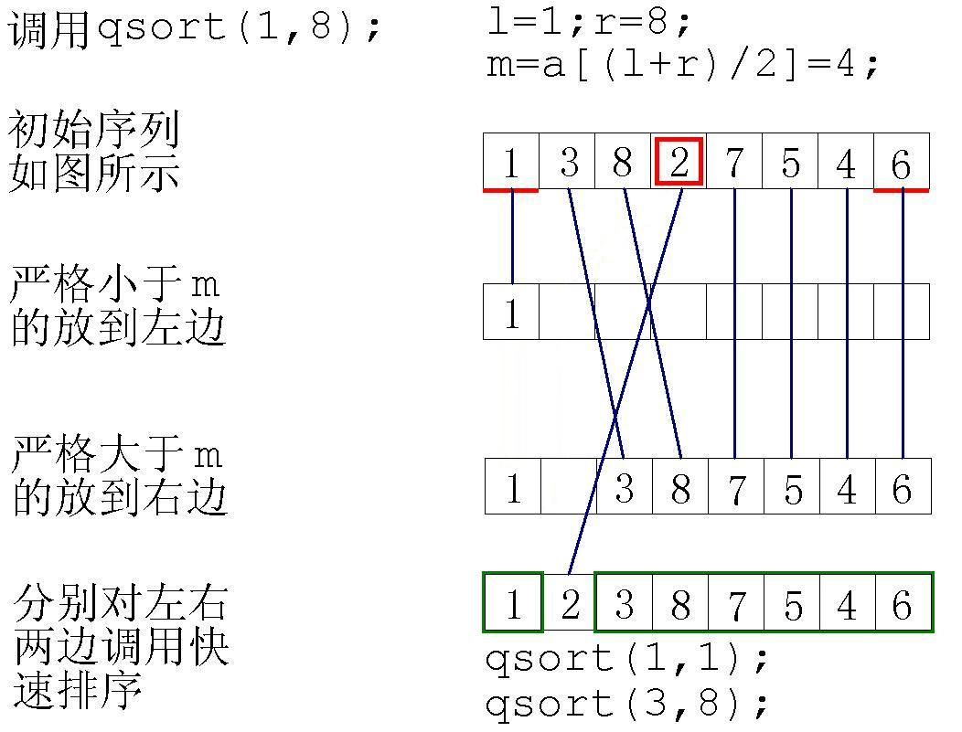 电路 电路图 电子 原理图 1052_801